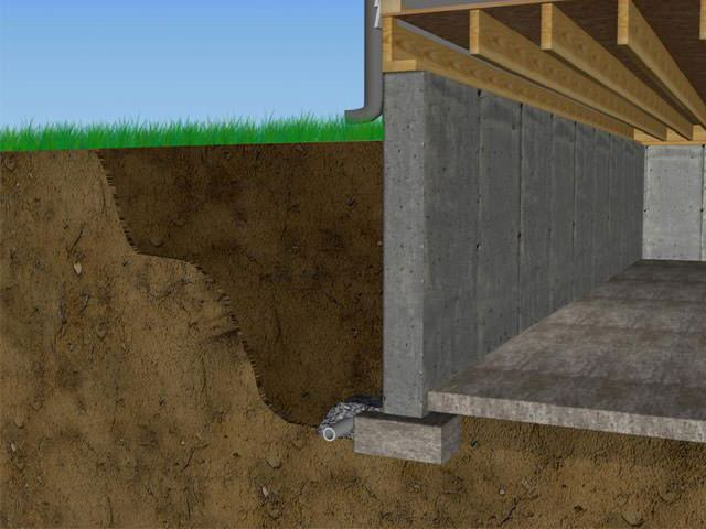 Expansive Soils & Your Foundation Walls | Causes Of Foundation Wall