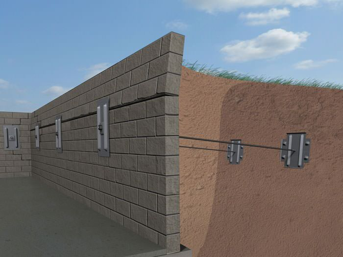 Wall anchor systems installation in ontario wall anchor system for a graphic illustration of a foundation wall system installed in tillsonburg solutioingenieria Choice Image