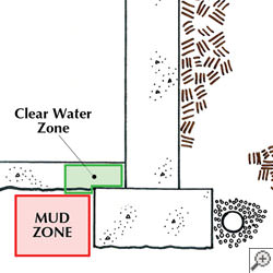 A cross-section illustration of the mud zone around a foundation, showing that some drains are installed in the mud, and some are not.